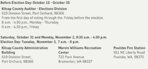 Kitsap County Voter Locations 2020